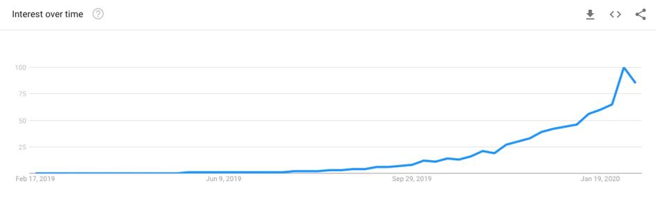 Puff Bar Rises In Australia | VapePenZone