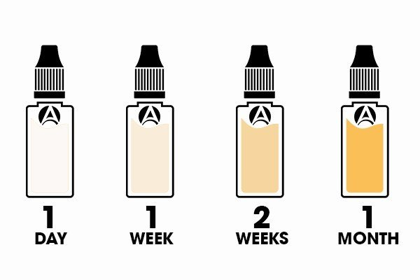 How To Get Better flavoured Juice From Refillable Juul Pods? Steep E-Juice! | Vapepenzone