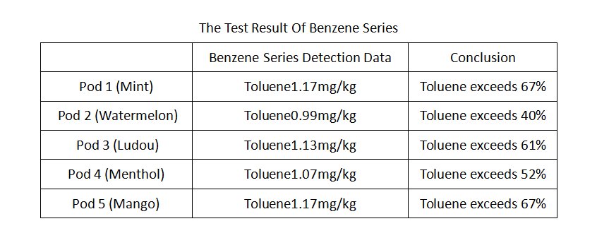 How To Identify Fake Relx AU Products? | VapePenZone